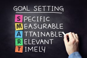 Goal Setting, Planning, Success